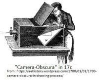 Camera – 17c