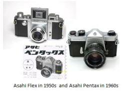 Camera – Asahi Flex