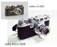 Camera – Classic Leika