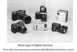 Camera – digitals