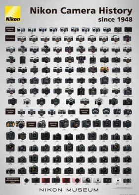 Nikon-x10 Nikon Calender