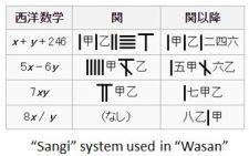 """TUS-Sangi"""" system used in """"Wasan"""