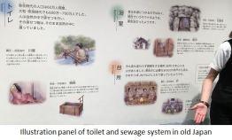 toto-old-toilet-x04