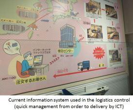 Logistics- logi ICT X01.JPG