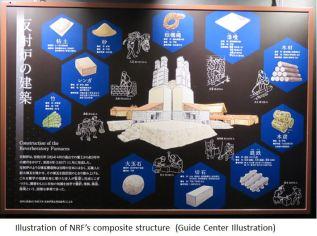 NRF- Guide C illust x02.JPG