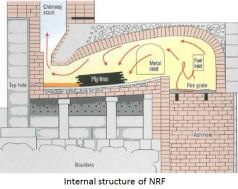 NRF- Internal structure x01.JPG