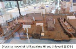 IHI- Old shipyard x01.JPG