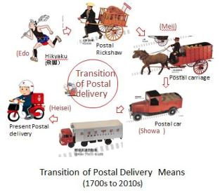 Postal- Illuust x08.JPG