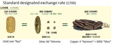 JOB- coin Edo x04