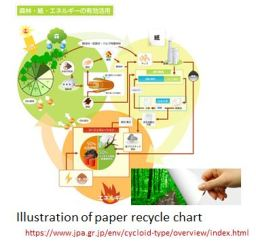 paper museum- Recycle x01