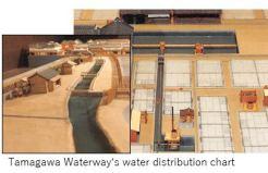 Water M- Tamagawa 03
