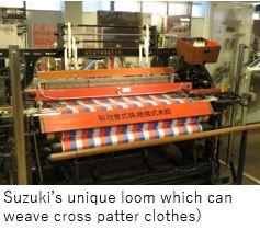 SuzukiM- Loom03.JPG