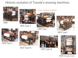 ToyotaT- loom x10