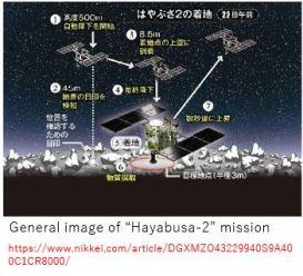 JAXA Tsukuba- hayabusa x07.JPG