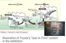 Toyota A- Assembling x03