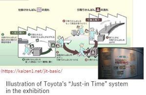 Toyota A- Assembling x03.JPG