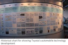 Toyota A- History x06.JPG
