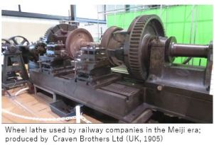 Museum NIT- Machine x05