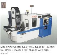 Museum NIT- Machine x20