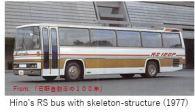 Hino Auto- bus x01