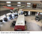 Hino Auto- overview x02