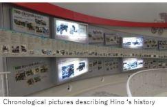 Hino Auto- overview x03
