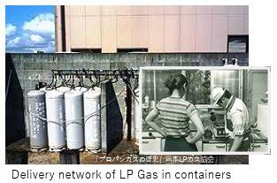 Tokyo Gas- G Equip x20
