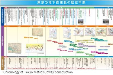T Metro- history x05.JPG